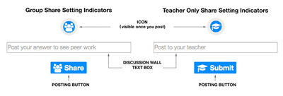 student-share-settings-indicator